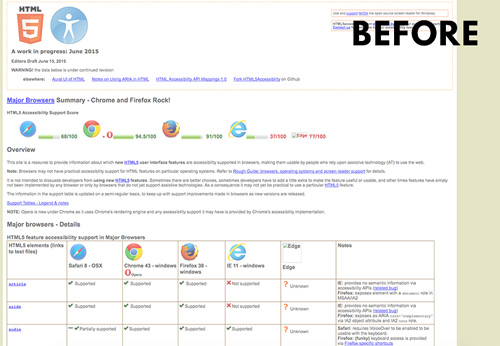 Screenshot of the previous HTML5 Accessibility version